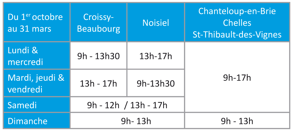 Horaires dchetteries hiver